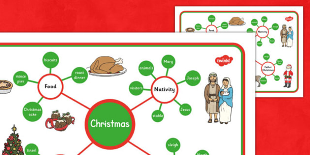 Christmas Concept Map - christmas, concept map, concept, map, holiday