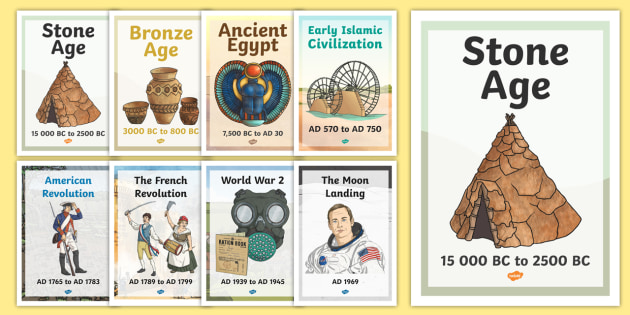 photograph relating to Ancient Civilizations Timeline Printable known as KS2 International Heritage Timeline Posters
