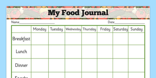 Image result for food journal