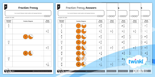 New Planit Maths Y5 Fractions Mixed Number And