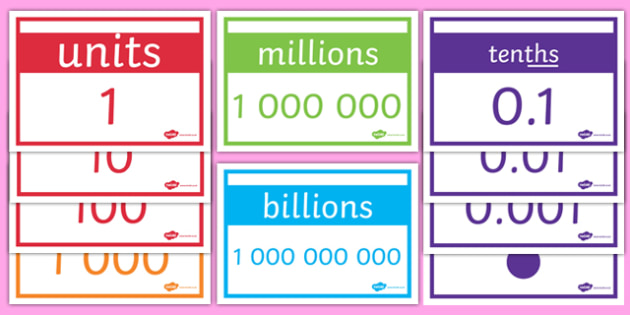 Colour Coded Place Value Strip - colour, coded, place value, strip