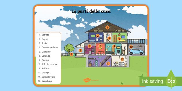 Le Parti Della Casa Poster Mappa Casa Stanze Camere Italiano