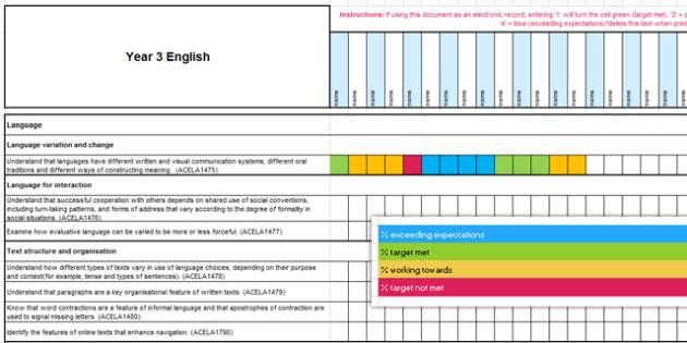 Australian Curriculum Year 3 English Assessment Tracker-Australia