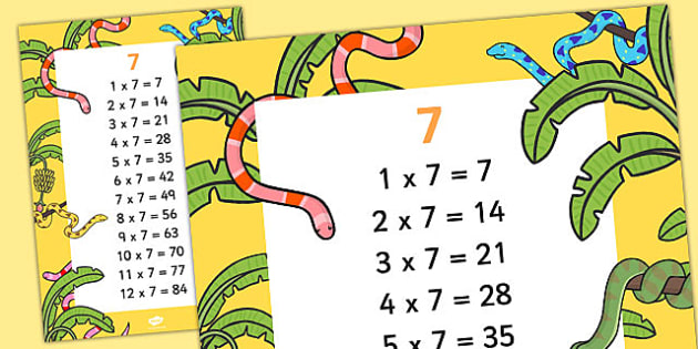 7 Times Table Display Poster - displays, posters, visual, aids, times table, times tables