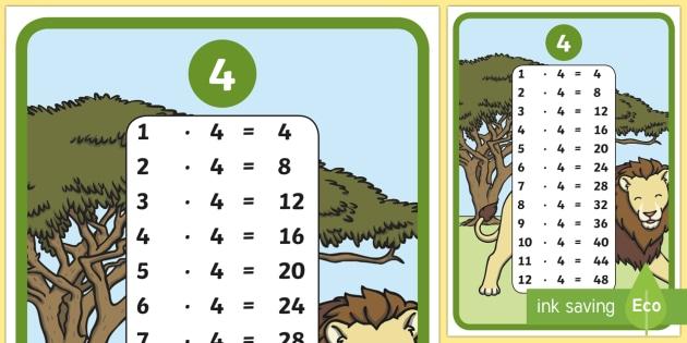 Kleines Einmaleins 4er Reihe Poster DIN A4 - Kleines Einmaleins, Einmaleins, 3er Reihe, Mathe Poster, German