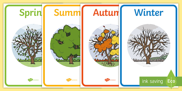 Four Seasons Display Posters - seasons, weather, posters, display