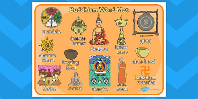 Buddhism Word Mat - buddhists, visual aid, keywords, religion, RE