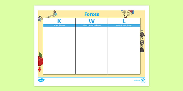 Forces KWL Grid - forces, kwl, know, want, learn, activity, worksheet, sheet, forces and motion