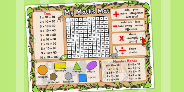 Jungle Themed Maths Mat - Math, Mat, Numeracy, Aid, Jungle