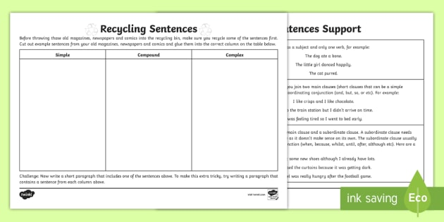 recycling and topic sentence Students will learn about items that can be recycled in indiana the recycle  indiana website provides detailed information about what can be recycled and.