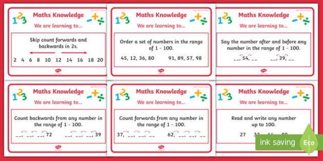 Stage 4 Mathematics WALT Display Posters