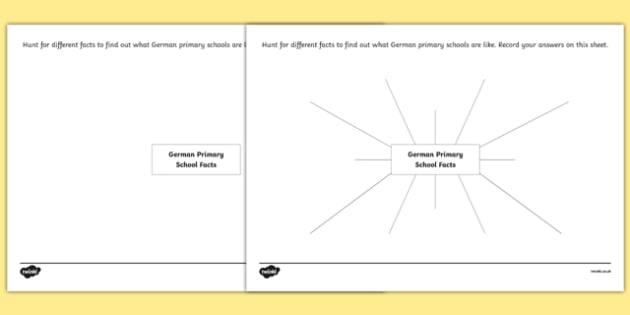 German Primary School Facts Worksheet / Worksheet, worksheet