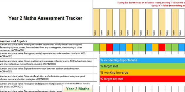 Australian Curriculum Year 2 Mathematics Assessment Spreadsheet