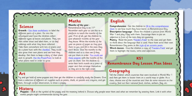 Remembrance Day Lesson Plan Ideas KS1 - rememberance day, KS1