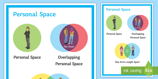 personal space display poster personal space sen secondary