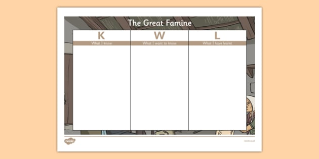 The Great Famine - KWL Grid - gaeilge, the famine, great famine, kwl chart, ireland history