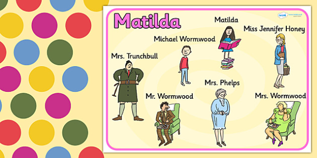 Character Word Mat to Support Teaching on Matilda - matilda