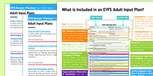 EYFS Bumper Planning and Resource Pack Overview to Support Teaching on Stick Man - EYFS, Early Years, planning, Julia Donaldson, Woods, Forests, Christmas