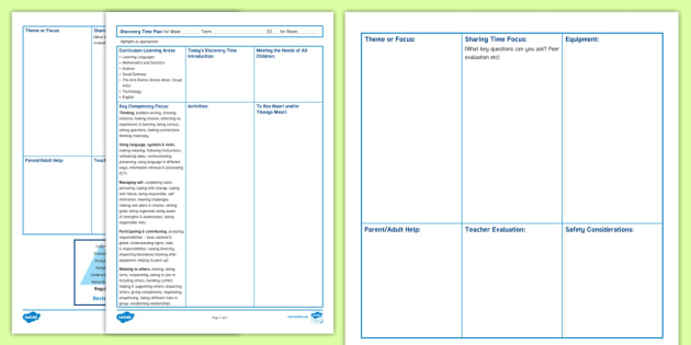 new zealand discovery time unit plan template planning