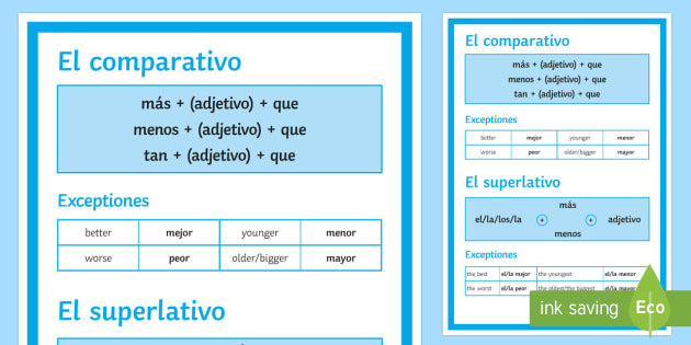 Comparative and Superlative Display Poster - Spanish  - Spanish Grammar, superlative, comparative, poster, display