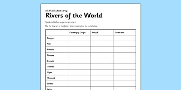 Rivers of the World Worksheet / Worksheet - rivers, reading ...