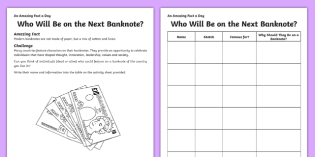 Who Will Be On The Next Banknote Activity Sheet , worksheet