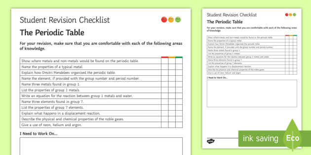 The periodic table student revision checklist student the periodic table student revision checklist student progress sheet ks3 periodic table urtaz Gallery