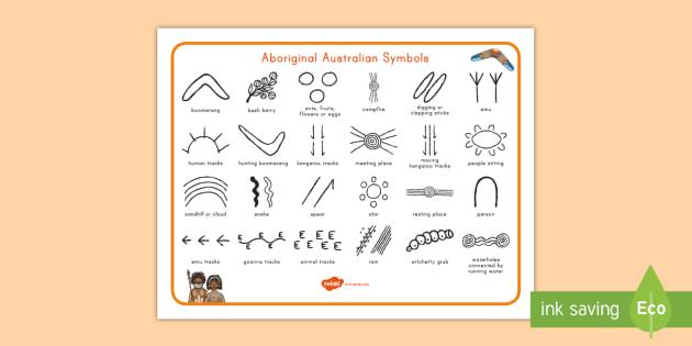 Indigenous Peoples Day Aboriginal Symbols Word Mat Indigenous