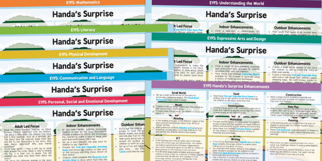 EYFS Lesson Plan and Enhancement Ideas to Support Teaching on Handa's Surprise - lessons, planning
