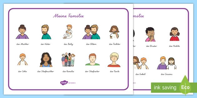 Meine Familie Wortschatzsammlung: Querformat - Verwandte
