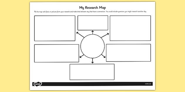 Research Planning And Design