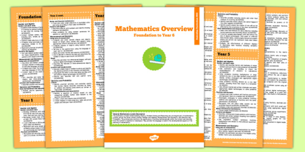 Australian Curriculum Foundation to Y6 Overview Booklet Maths