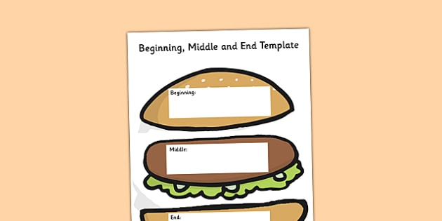 Beginning, Middle, End Template - beginning, middle, end, beginning, middle, end template, graphic organiser