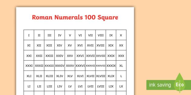 Roman Numerals 100 Square