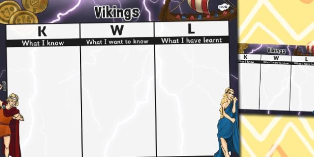 Vikings Topic KWL Grid - vikings, topic, kwl, grid, know, learn