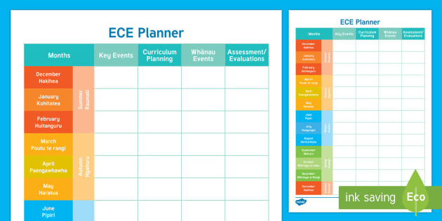 Ece Curriculum Planner  Planning Template  English  Te Reo