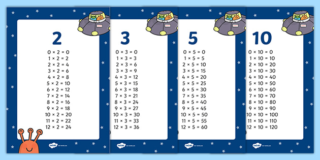 A4 Times Table Poster Numeracy Educational Learning Teaching Resource PINK