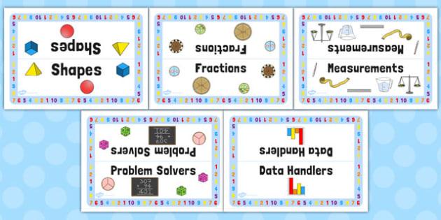 Maths Groups Table Signs - maths, groups, table, signs, display