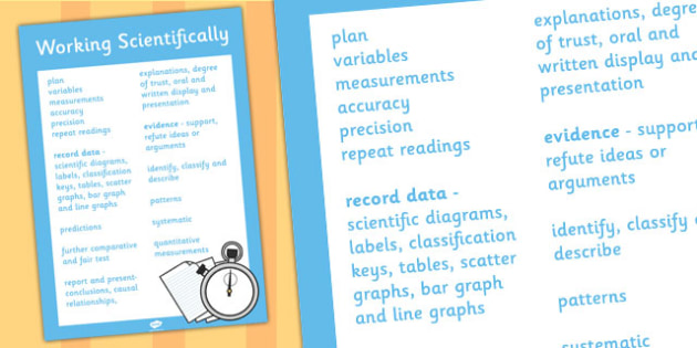 UKS2 Working Scientifically Scientific Vocabulary Poster - poster