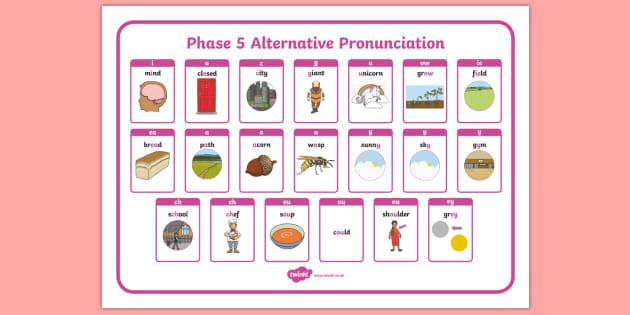 Phase 5 Alternative Pronunciation Sound Mat (teacher made)