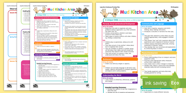 Mud Kitchen Continuous Provision Plan Posters Reception FS2