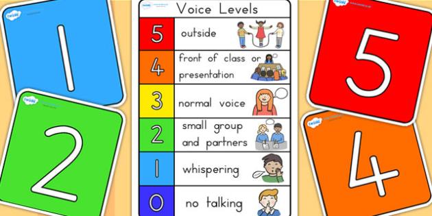 Voice Labels Wall Chart - voice level, loud, volume, volume chart