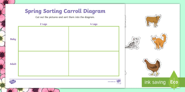 Spring animals shape sorting worksheet activity sheet ni ks1 spring animals shape sorting worksheet activity sheet ni ks1 numeracy sorting carroll ccuart Gallery