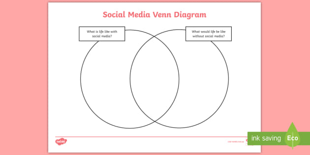 Social Media Venn Diagram Worksheet Teacher Made