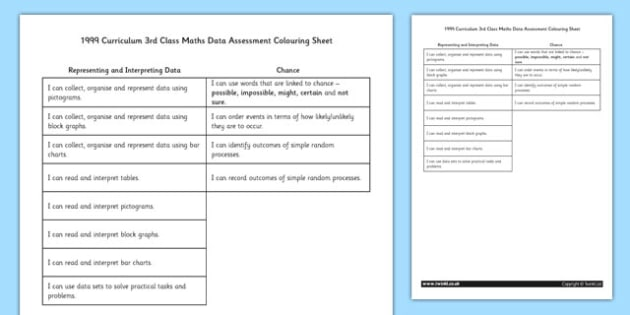 1999 Curriculum 3rd Class Maths Data Assessment Colouring Sheet - roi, gaeilge, maths, curriculum, 1999