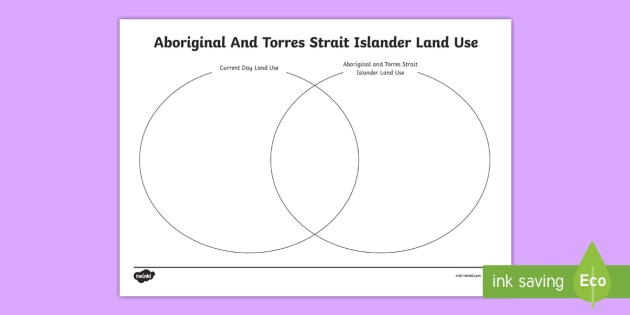 Aboriginal And Torres Strait Islander Land Use Venn Diagram