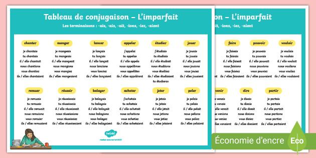 Tableau De Conjugaison L Imparfait Teacher Made