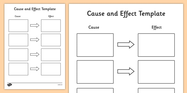 picture regarding Cause and Effect Graphic Organizer Printable referred to as trigger affect template -
