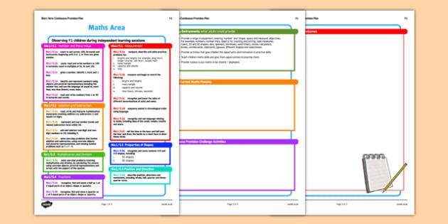 Short Term Continuous Provision Plan Y1 Maths Area - short term, continuous, provision, play, y1, maths area