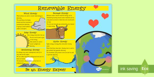 Renewable Energy Poster Teacher Made